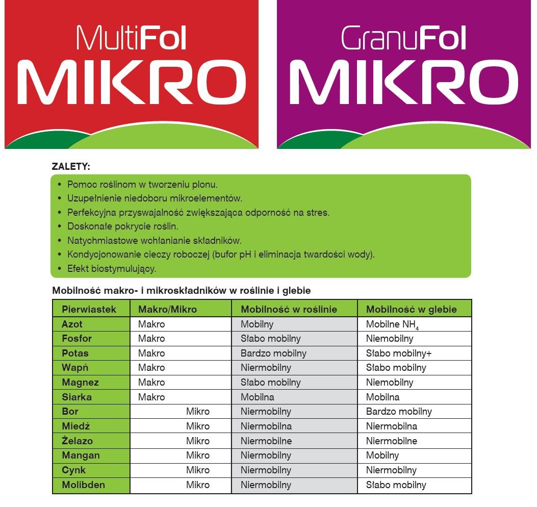 multifol-mikro3